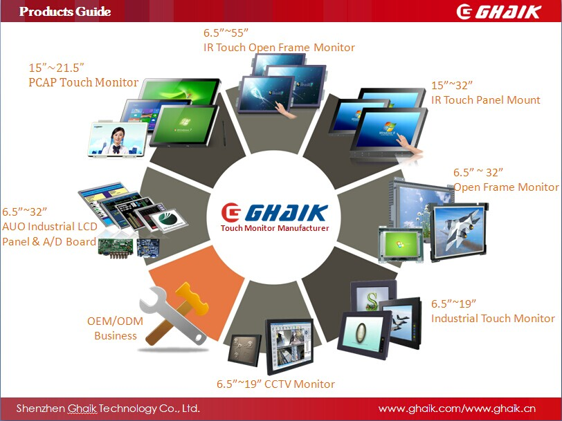 Ghaik Touch Display Solution